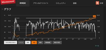 スクリーンショット グラフ.png
